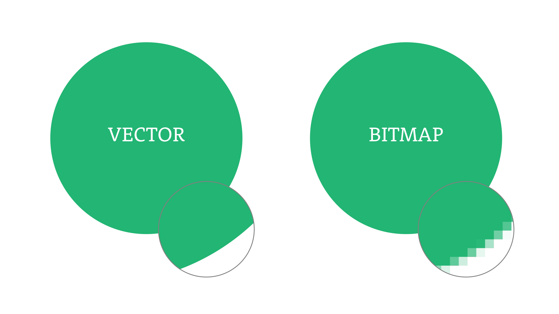 مقایسه vector و PSD